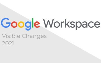 Google Visible Changes Summary for 2021